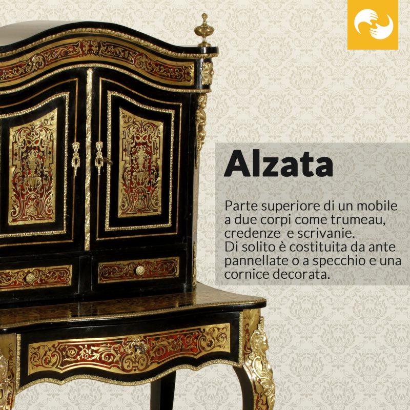 Alzata Glossario Antiquario