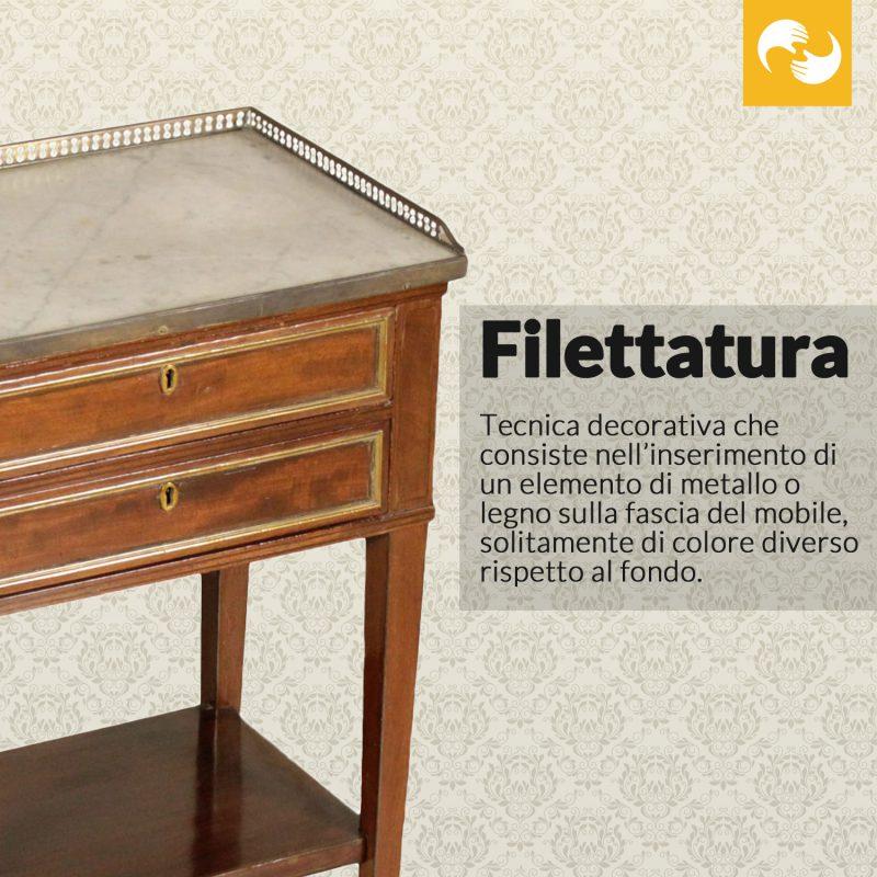 Filettatura Glossario Antiquario
