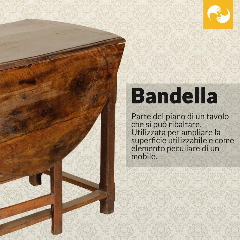 Bandella Glossario Antiquario